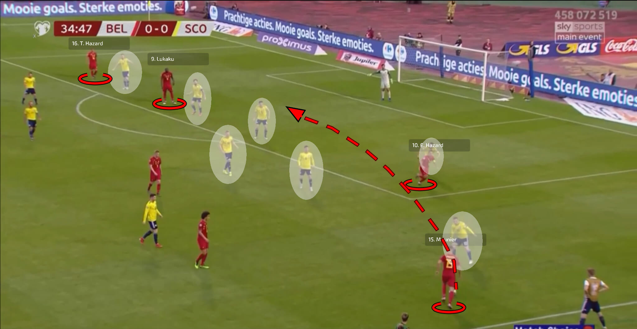 UEFA Euro 2020 Qualifiers: Belgium v Scotland - tactical analysis - tactics