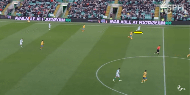 Ryan Christie 2019/20- scout report- tactical analysis tactics