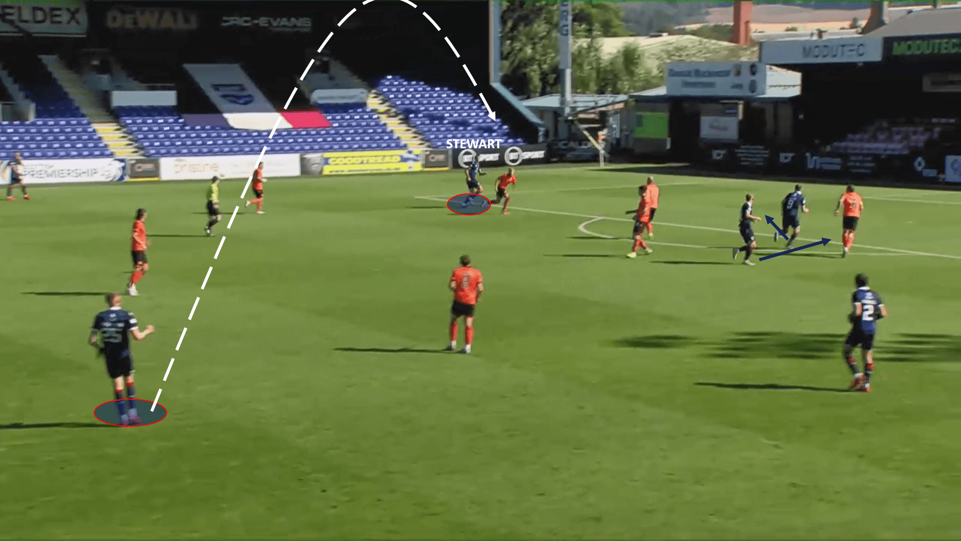 Scottish Premiership 2020/21 : Ross County vs Dundee United - tactical analysis tactics
