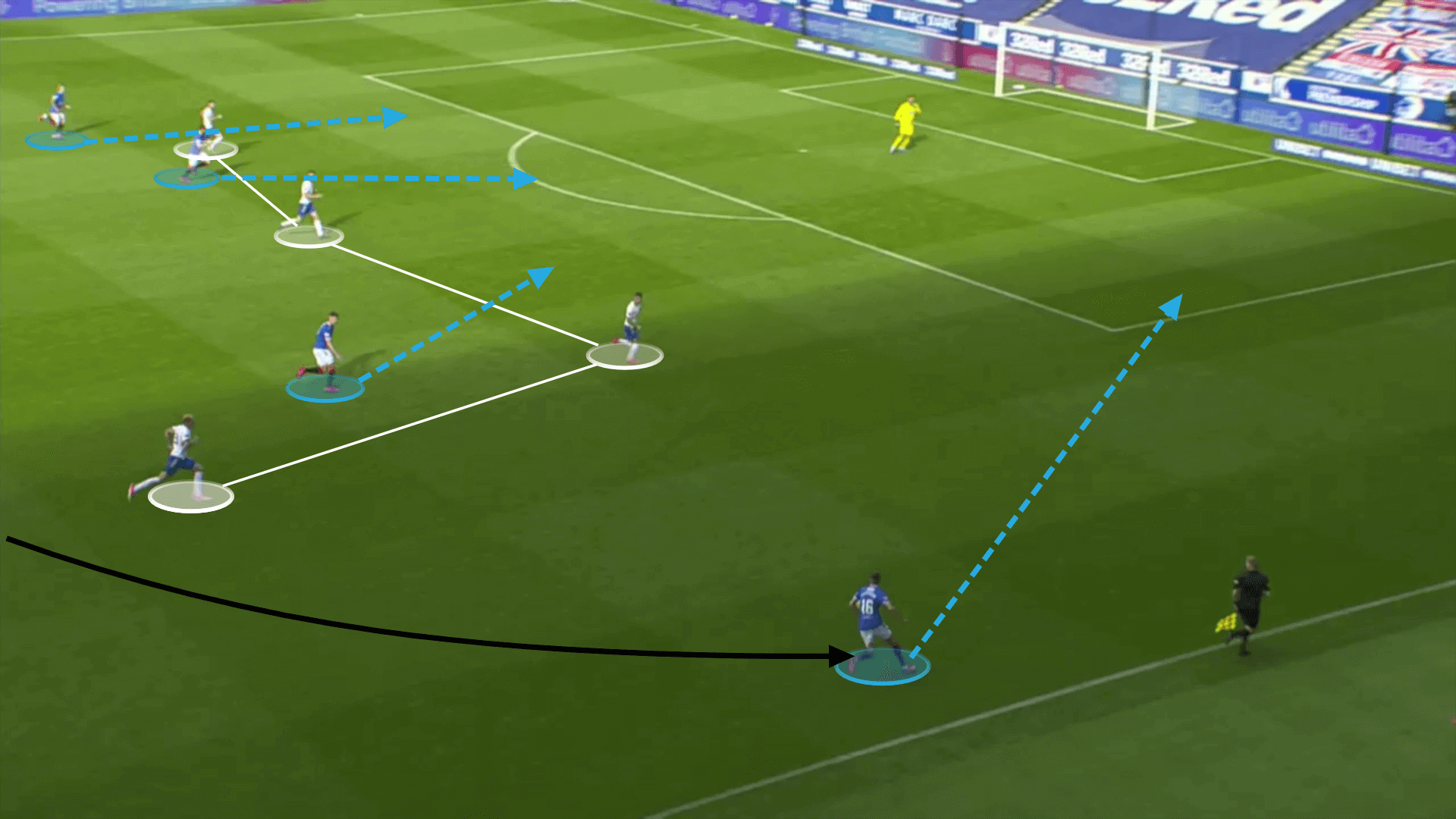 Scottish Premiership 2020/21: Rangers v Kilmarnock - tactical analysis - tactics