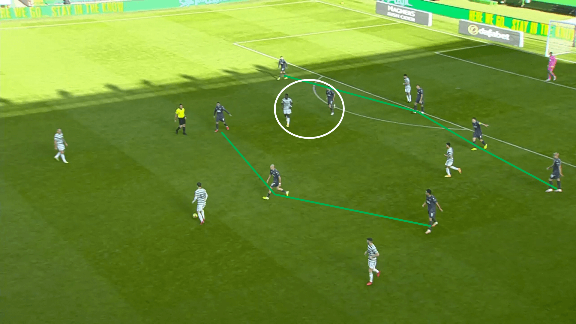 Scottish Premiership 2020/21 : Celtic vs Hibernian - tactical analysis tactics