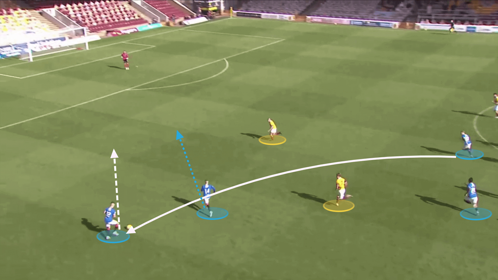 Scottish Premiership 2020/21: Motherwell v Rangers - tactical analysis - tactics