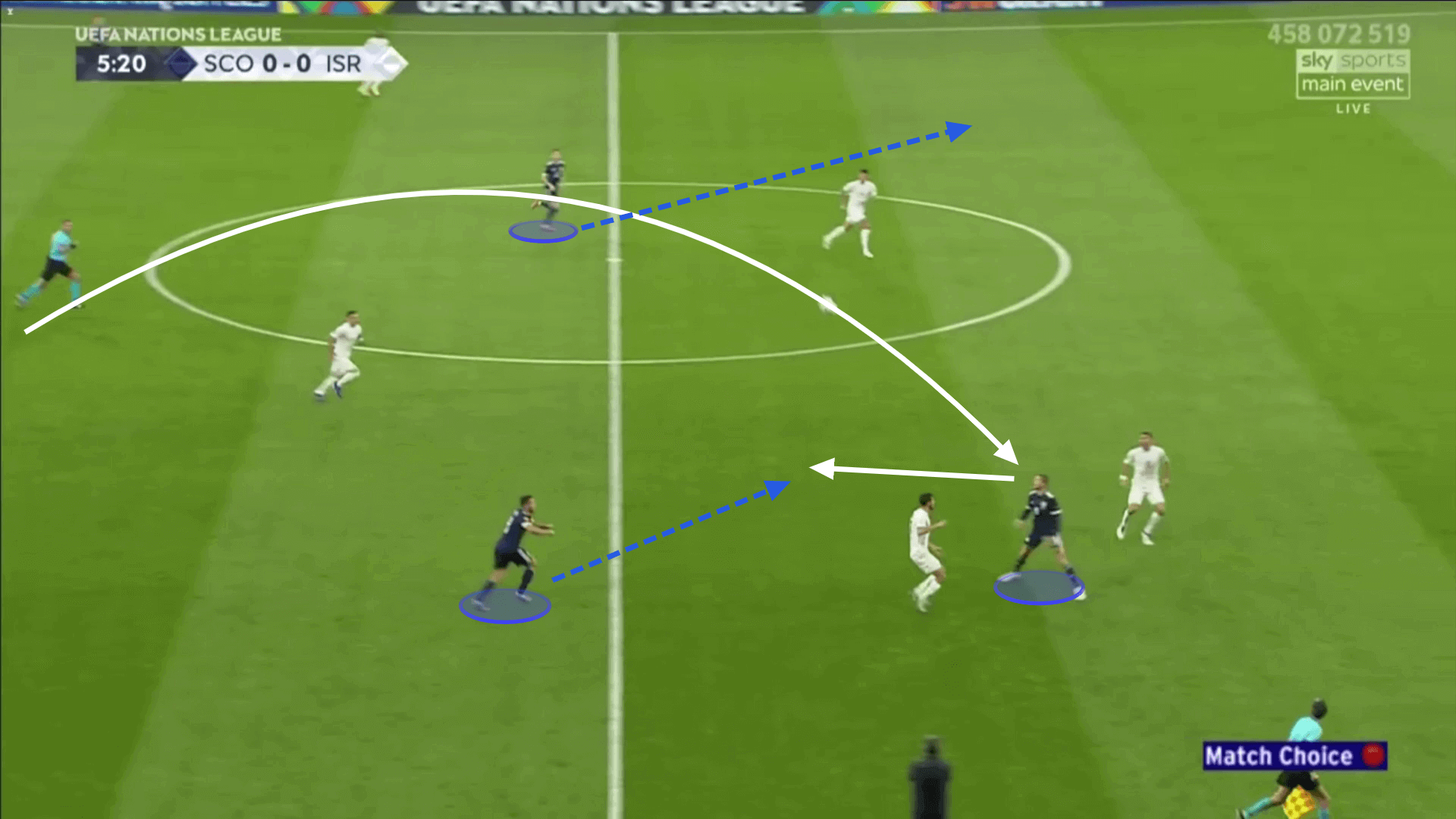 UEFA Nations League: Scotland v Israel - tactical analysis - tactics