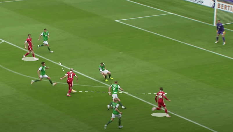 Scottish Premiership 2020/21 : Hibernian vs Aberdeen - tactical analysis tactics